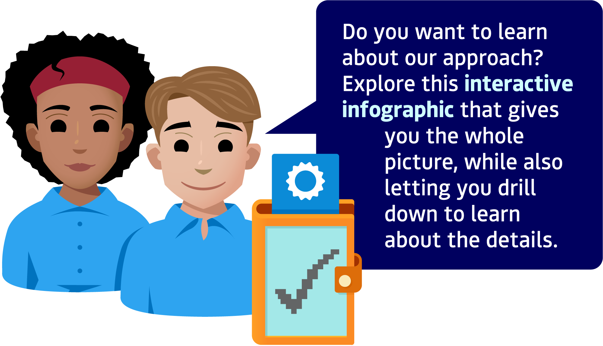 Do you want to learn about our approach? Explore this interactive infographic that gives you the whole picture, while also letting you drill down to learn about the details.